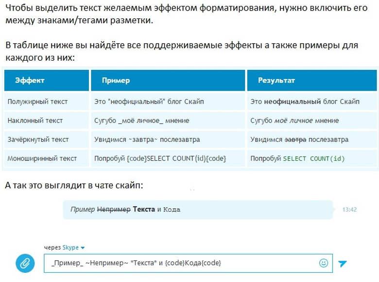 Форматирование текста в Скайпе
