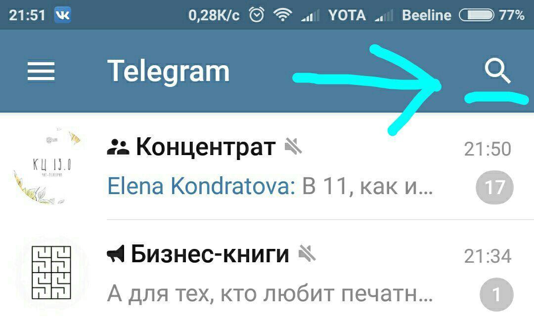 Бизнес каналы в Telegram