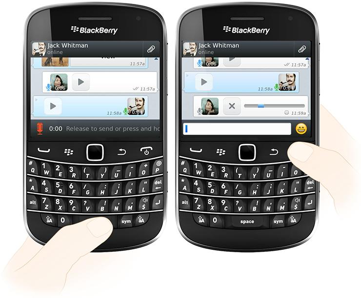 Иллюстрация на тему Как использовать WhatsApp на смартфонах Blackberry: что нужно знать