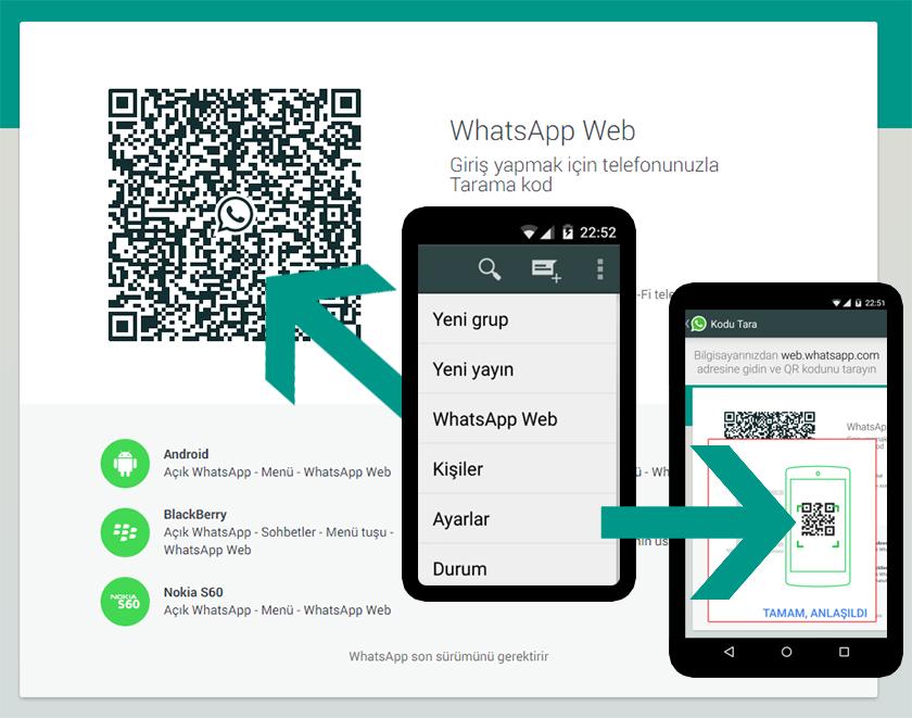 Иллюстрация на тему Как войти в Ватсап онлайн: описание веб версии мессенджера WhatsApp