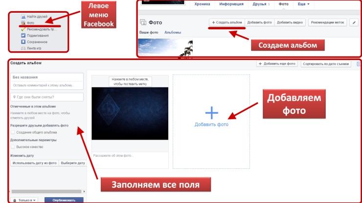 Иллюстрация на тему Как создать группу в Фейсбук инструкция: сообщество для бизнеса