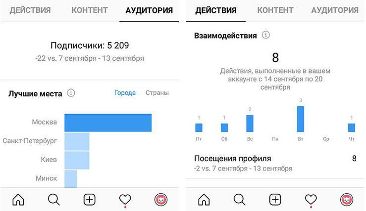Иллюстрация на тему Как привязать Инстаграм к Фейсбуку для статистики