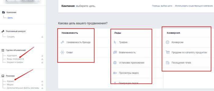 Иллюстрация на тему Реклама в Фейсбук: как разместить и сколько стоит