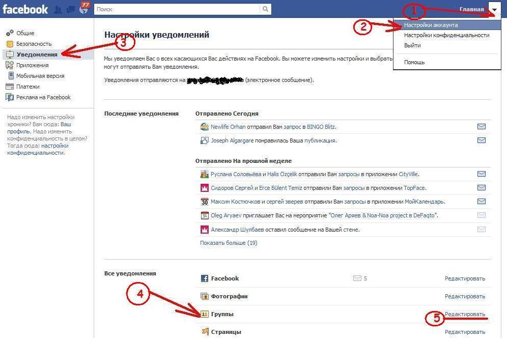 Иллюстрация на тему Как удалить уведомления в Фейсбук: на телефоне, на компьютере