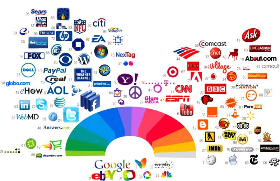Иллюстрация на тему Логотип ВК: загрузка, создание, важные требования
