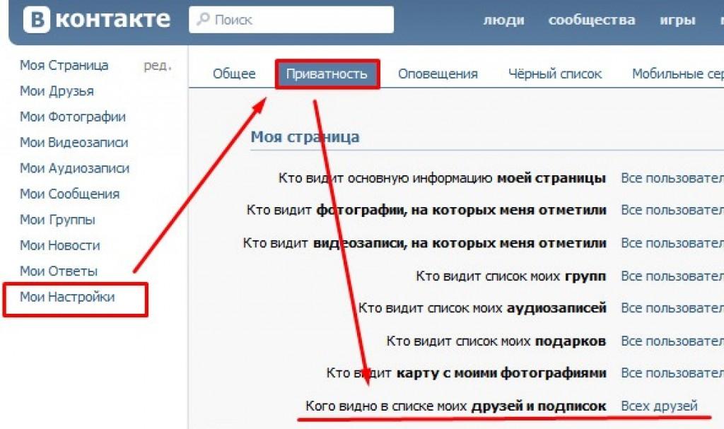 Иллюстрация на тему Как удалить подписчиков в ВК: три способа очистки списка подписчиков